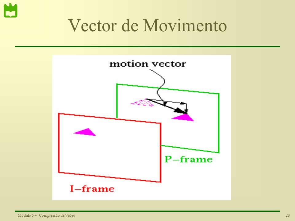 23Módulo 6 – Compressão de Vídeo Vector de Movimento