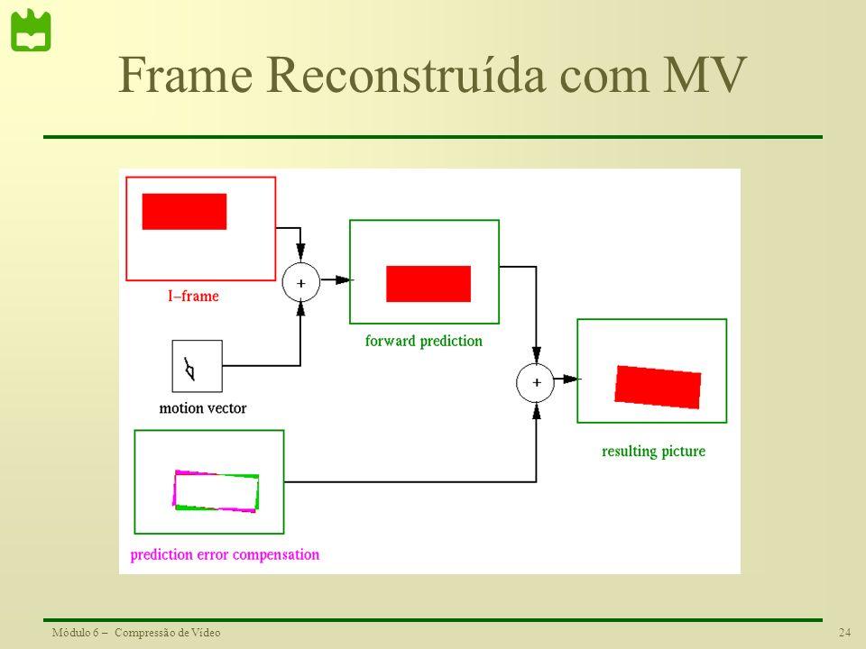 24Módulo 6 – Compressão de Vídeo Frame Reconstruída com MV
