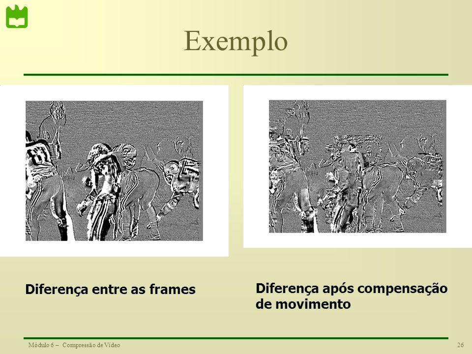 26Módulo 6 – Compressão de Vídeo Exemplo Diferença entre as frames Diferença após compensação de movimento