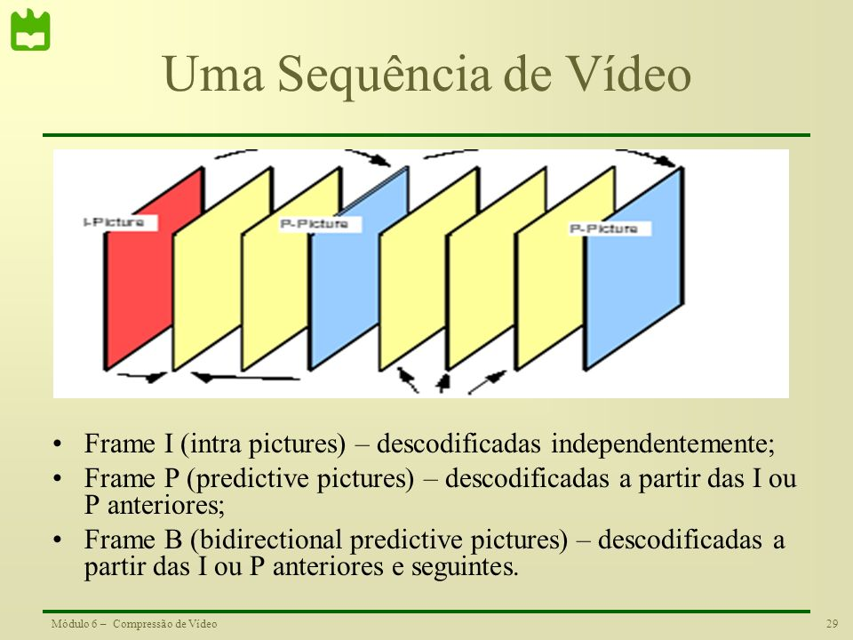 29Módulo 6 – Compressão de Vídeo Uma Sequência de Vídeo Frame I (intra pictures) – descodificadas independentemente; Frame P (predictive pictures) – d