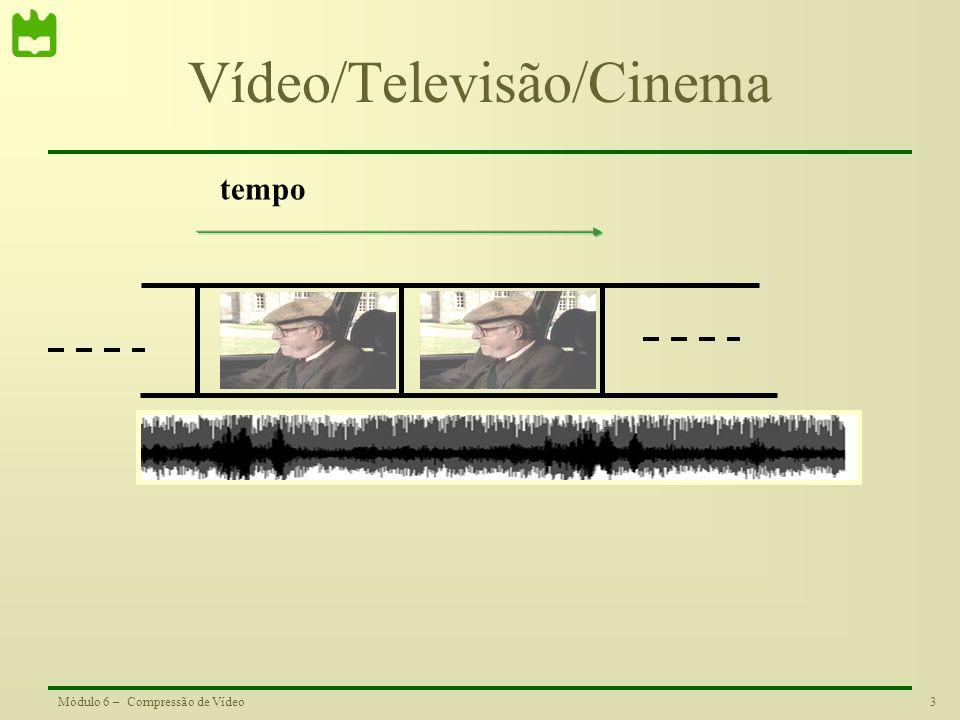 3Módulo 6 – Compressão de Vídeo Vídeo/Televisão/Cinema tempo