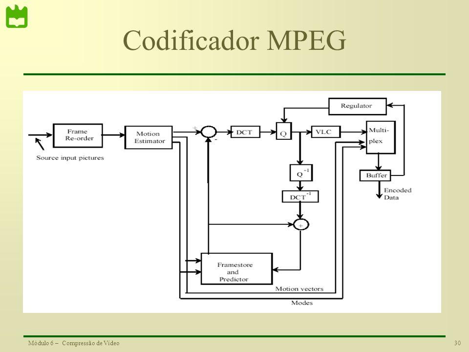 30Módulo 6 – Compressão de Vídeo Codificador MPEG