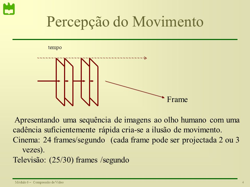 4Módulo 6 – Compressão de Vídeo Percepção do Movimento tempo Frame Apresentando uma sequência de imagens ao olho humano com uma cadência suficientemen