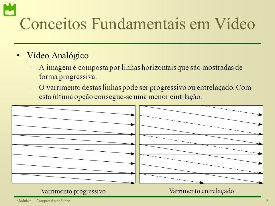 6Módulo 6 – Compressão de Vídeo Conceitos Fundamentais em Vídeo Vídeo Analógico –A imagem é composta por linhas horizontais que são mostradas de forma
