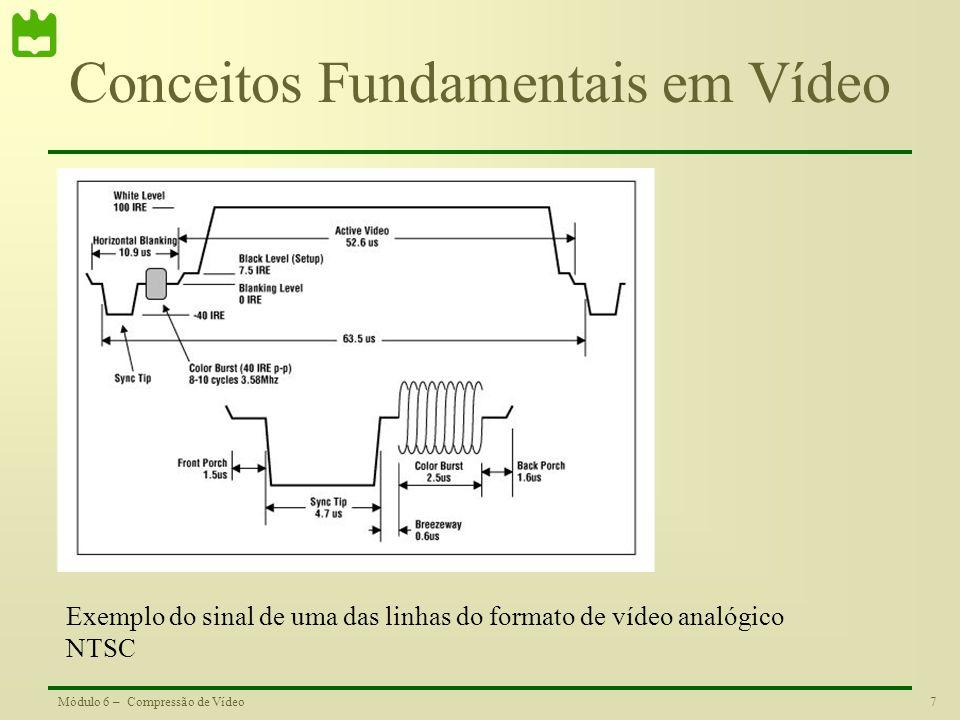 7Módulo 6 – Compressão de Vídeo Conceitos Fundamentais em Vídeo Exemplo do sinal de uma das linhas do formato de vídeo analógico NTSC