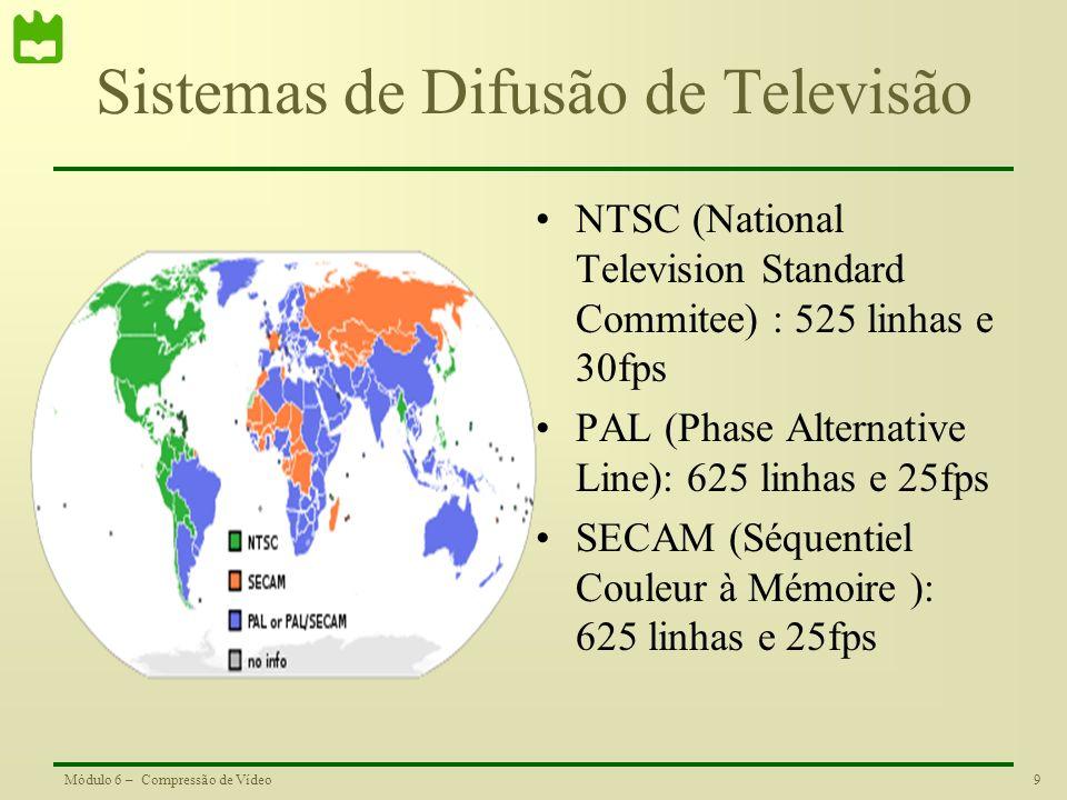 9Módulo 6 – Compressão de Vídeo Sistemas de Difusão de Televisão NTSC (National Television Standard Commitee) : 525 linhas e 30fps PAL (Phase Alternat