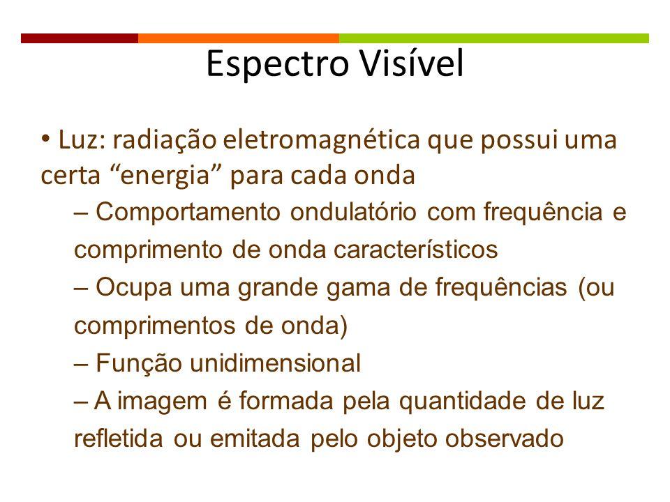 Espectro Visível Luz: radiação eletromagnética que possui uma certa energia para cada onda – Comportamento ondulatório com frequência e comprimento de