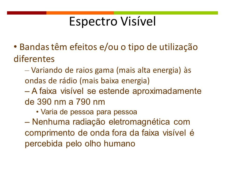 Espectro Visível Bandas têm efeitos e/ou o tipo de utilização diferentes – Variando de raios gama (mais alta energia) às ondas de rádio (mais baixa en
