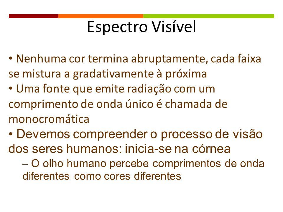 Espectro Visível Nenhuma cor termina abruptamente, cada faixa se mistura a gradativamente à próxima Uma fonte que emite radiação com um comprimento de