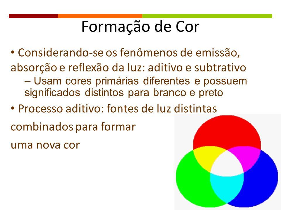 Formação de Cor Considerando-se os fenômenos de emissão, absorção e reflexão da luz: aditivo e subtrativo – Usam cores primárias diferentes e possuem