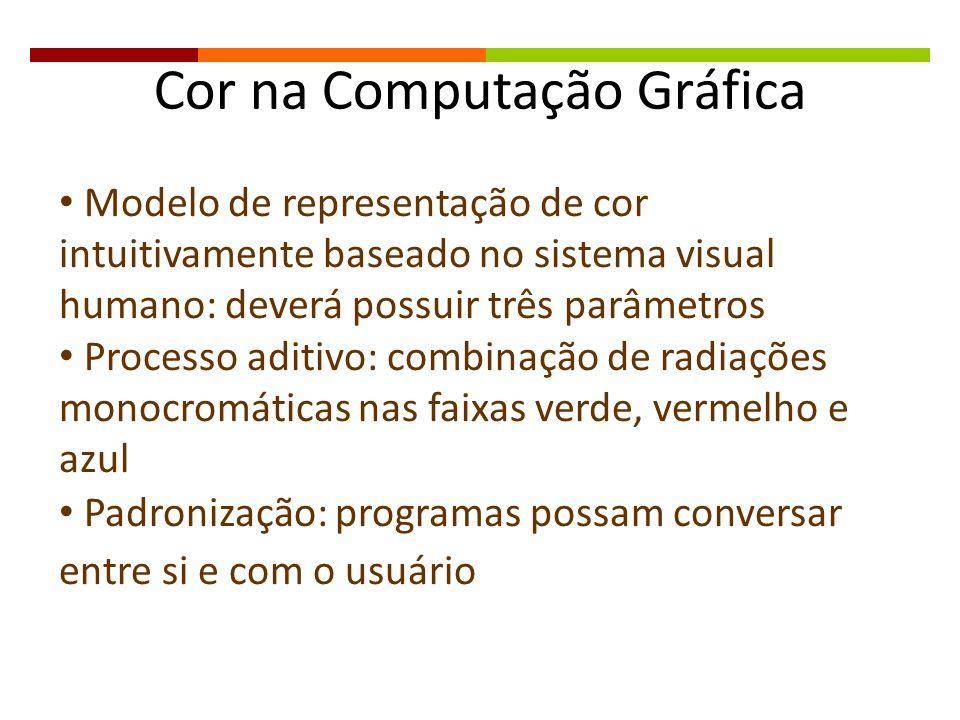 Cor na Computação Gráfica Modelo de representação de cor intuitivamente baseado no sistema visual humano: deverá possuir três parâmetros Processo adit