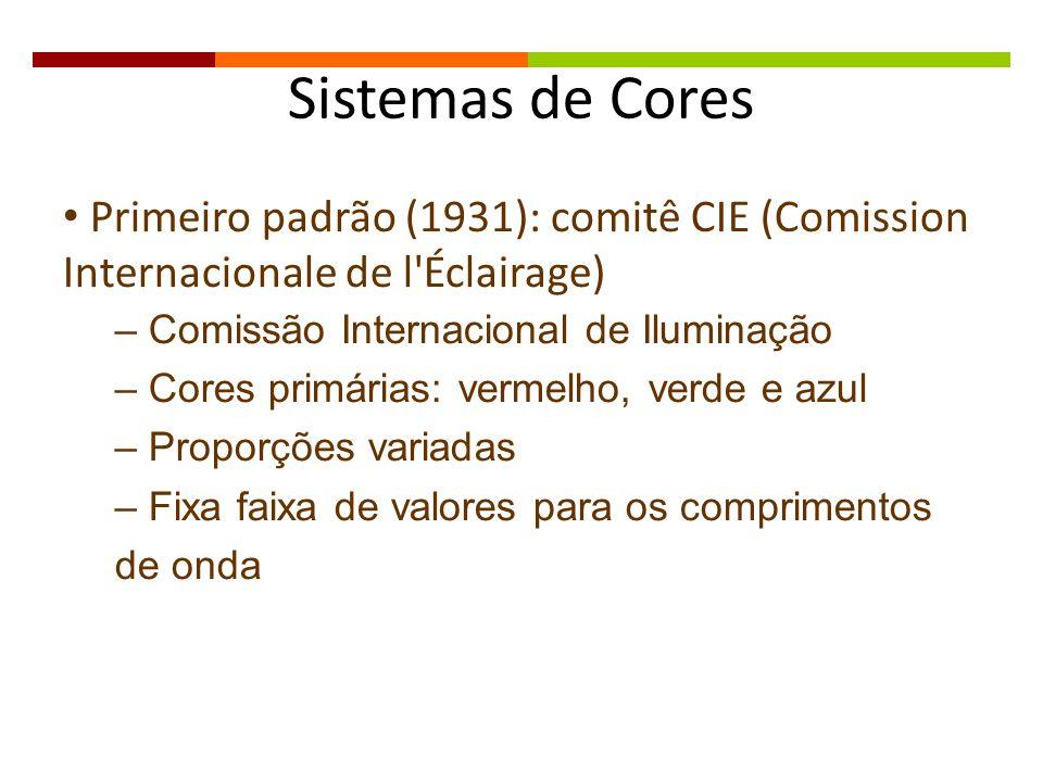 Sistemas de Cores Primeiro padrão (1931): comitê CIE (Comission Internacionale de l'Éclairage) – Comissão Internacional de Iluminação – Cores primária