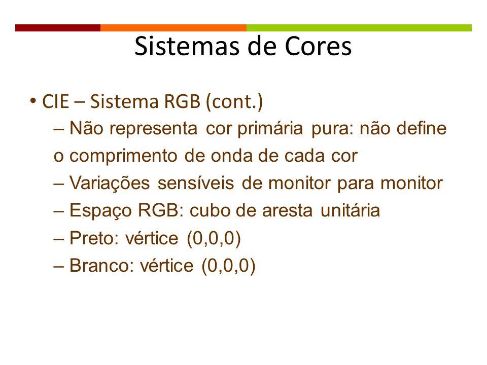 Sistemas de Cores CIE – Sistema RGB (cont.) – Não representa cor primária pura: não define o comprimento de onda de cada cor – Variações sensíveis de