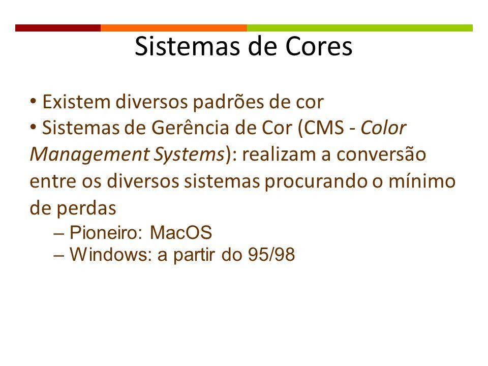 Sistemas de Cores Existem diversos padrões de cor Sistemas de Gerência de Cor (CMS - Color Management Systems): realizam a conversão entre os diversos
