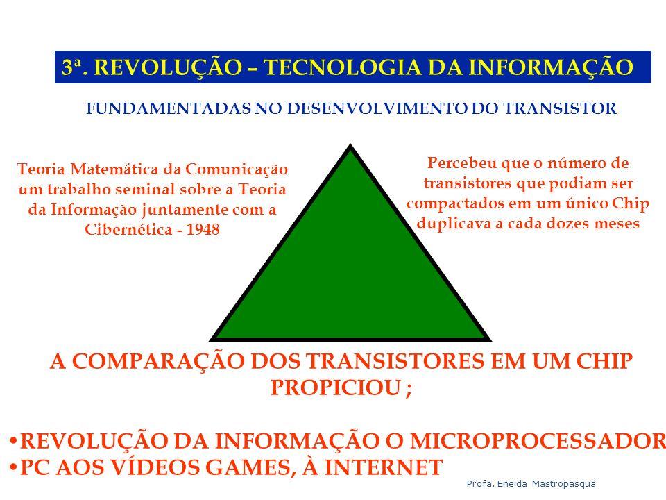 FUNDAMENTADAS NO DESENVOLVIMENTO DO TRANSISTOR Teoria Matemática da Comunicação um trabalho seminal sobre a Teoria da Informação juntamente com a Cibe