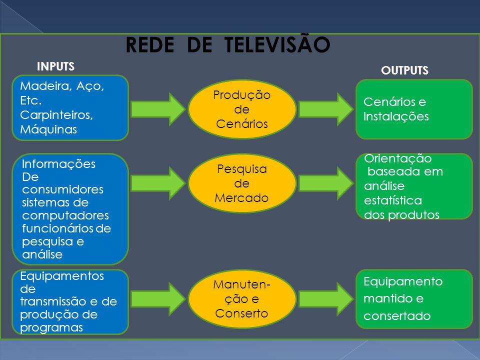 REDE DE TELEVISÃO Madeira, Aço, Etc. Carpinteiros, Máquinas Produção de Cenários Cenários e Instalações Informações De consumidores sistemas de comput
