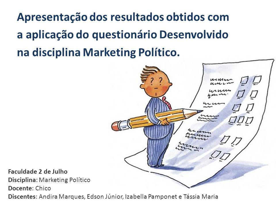 Faculdade 2 de Julho Disciplina: Marketing Político Docente: Chico Discentes: Andira Marques, Edson Júnior, Izabella Pamponet e Tássia Maria Apresenta