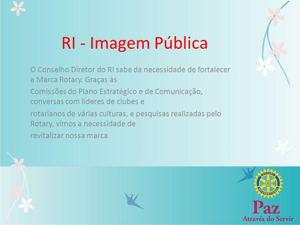 RI - Imagem Pública O Conselho Diretor do RI sabe da necessidade de fortalecer a Marca Rotary. Graças às Comissões do Plano Estratégico e de Comunicaç