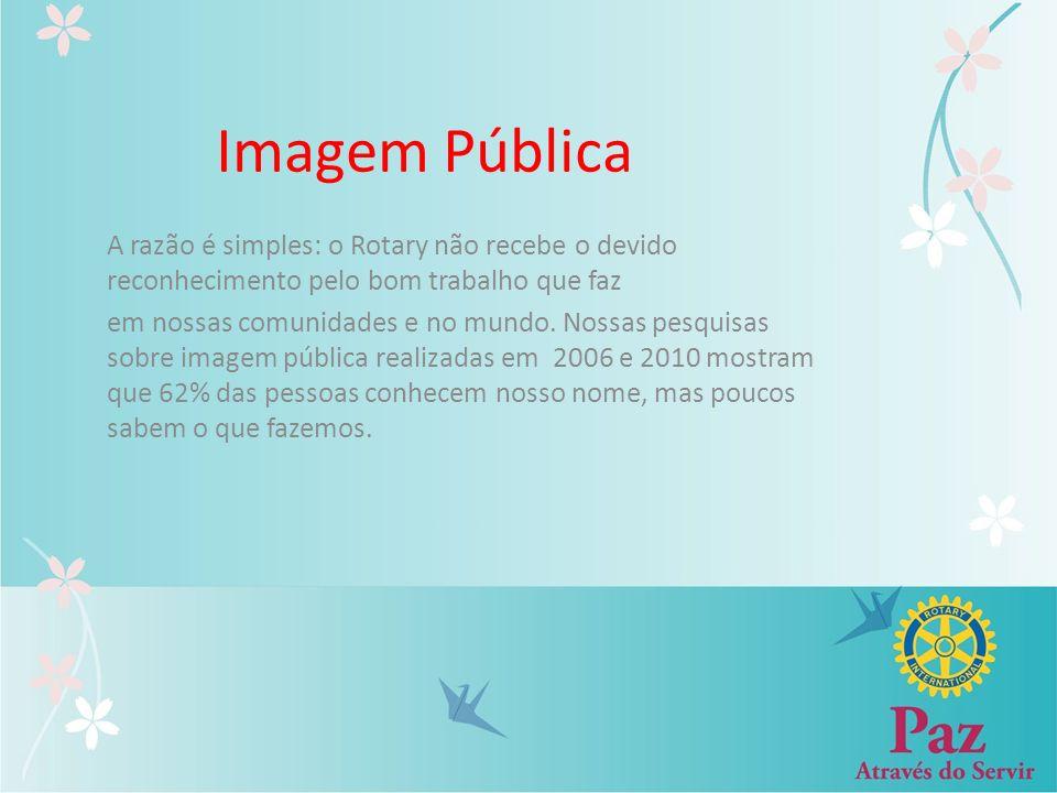 Imagem Pública A razão é simples: o Rotary não recebe o devido reconhecimento pelo bom trabalho que faz em nossas comunidades e no mundo. Nossas pesqu