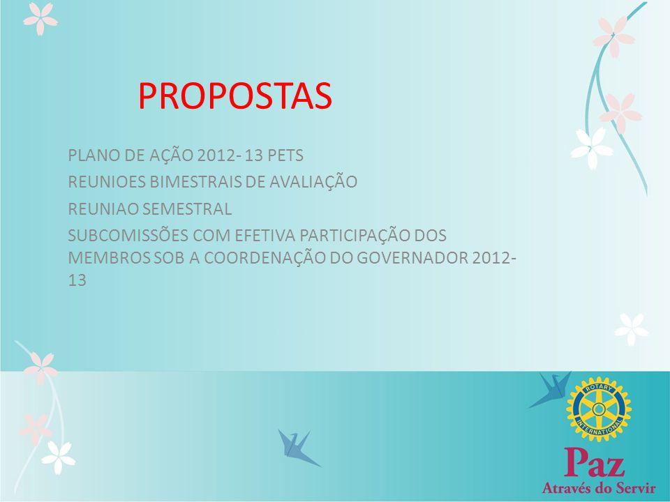 PROPOSTAS PLANO DE AÇÃO 2012- 13 PETS REUNIOES BIMESTRAIS DE AVALIAÇÃO REUNIAO SEMESTRAL SUBCOMISSÕES COM EFETIVA PARTICIPAÇÃO DOS MEMBROS SOB A COORD