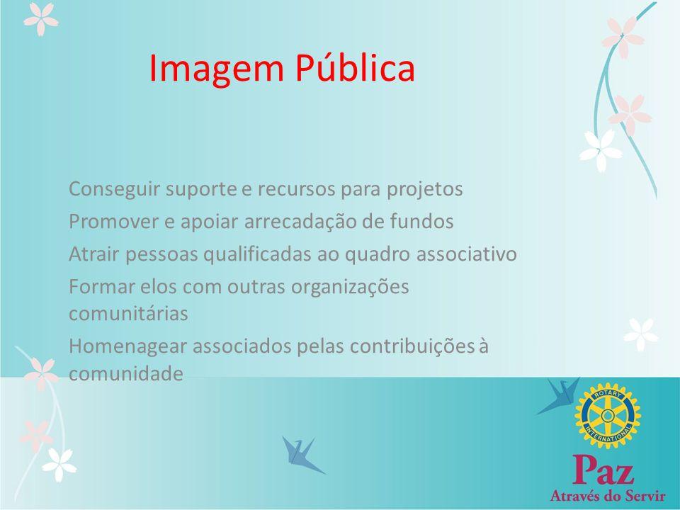 Imagem Pública Conseguir suporte e recursos para projetos Promover e apoiar arrecadação de fundos Atrair pessoas qualificadas ao quadro associativo Fo