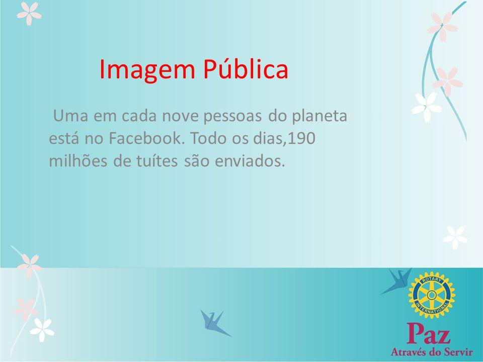 Imagem Pública Uma em cada nove pessoas do planeta está no Facebook. Todo os dias,190 milhões de tuítes são enviados.