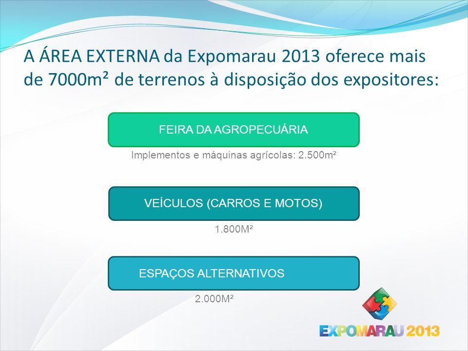 A ÁREA EXTERNA da Expomarau 2013 oferece mais de 7000m² de terrenos à disposição dos expositores: Implementos e máquinas agrícolas: 2.500m² FEIRA DA A