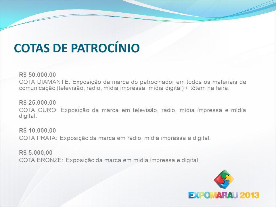 COTAS DE PATROCÍNIO R$ 50.000,00 COTA DIAMANTE: Exposição da marca do patrocinador em todos os materiais de comunicação (televisão, rádio, mídia impre