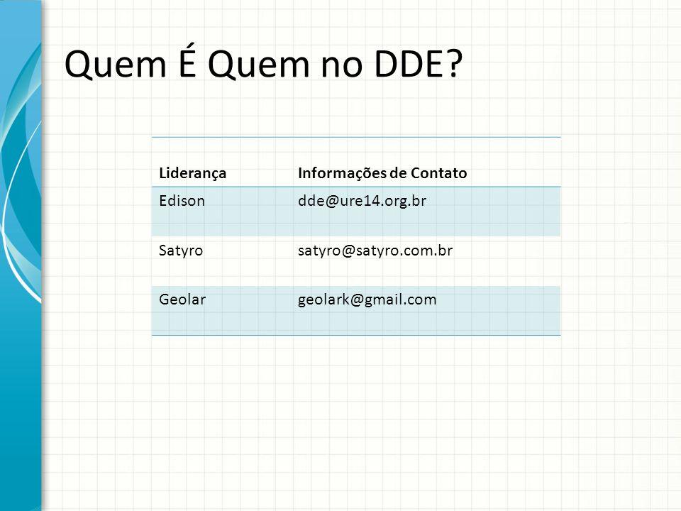 Quem É Quem no DDE.