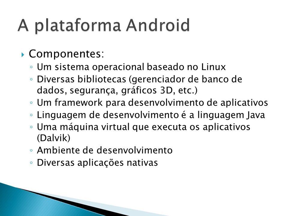 Componentes: Um sistema operacional baseado no Linux Diversas bibliotecas (gerenciador de banco de dados, segurança, gráficos 3D, etc.) Um framework p