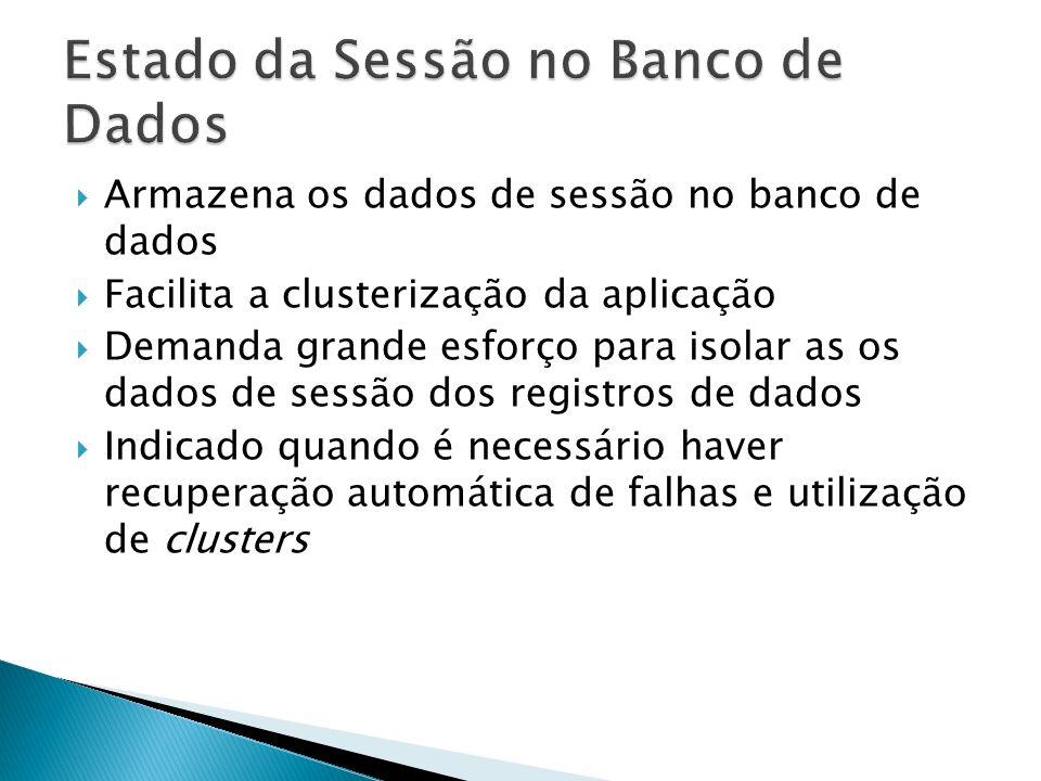 Armazena os dados de sessão no banco de dados Facilita a clusterização da aplicação Demanda grande esforço para isolar as os dados de sessão dos regis