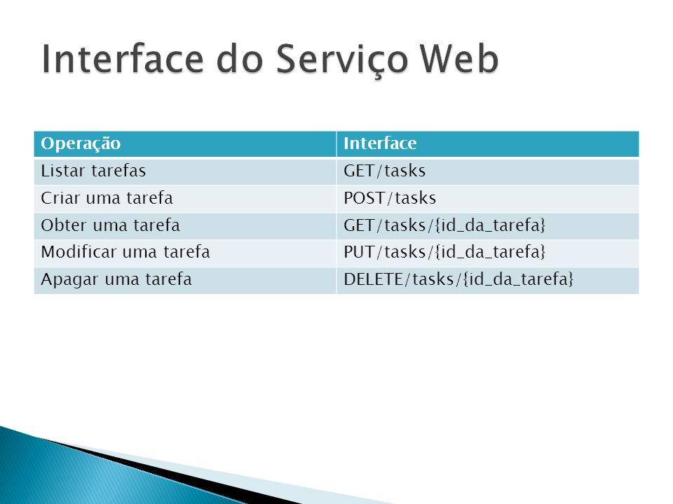 OperaçãoInterface Listar tarefasGET/tasks Criar uma tarefaPOST/tasks Obter uma tarefaGET/tasks/{id_da_tarefa} Modificar uma tarefaPUT/tasks/{id_da_tar