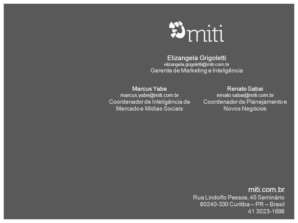 Elizangela Grigoletti elizangela.grigoletti@miti.com.br Gerente de Marketing e Inteligência miti.com.br Rua Lindolfo Pessoa, 45 Seminário 80240-330 Cu