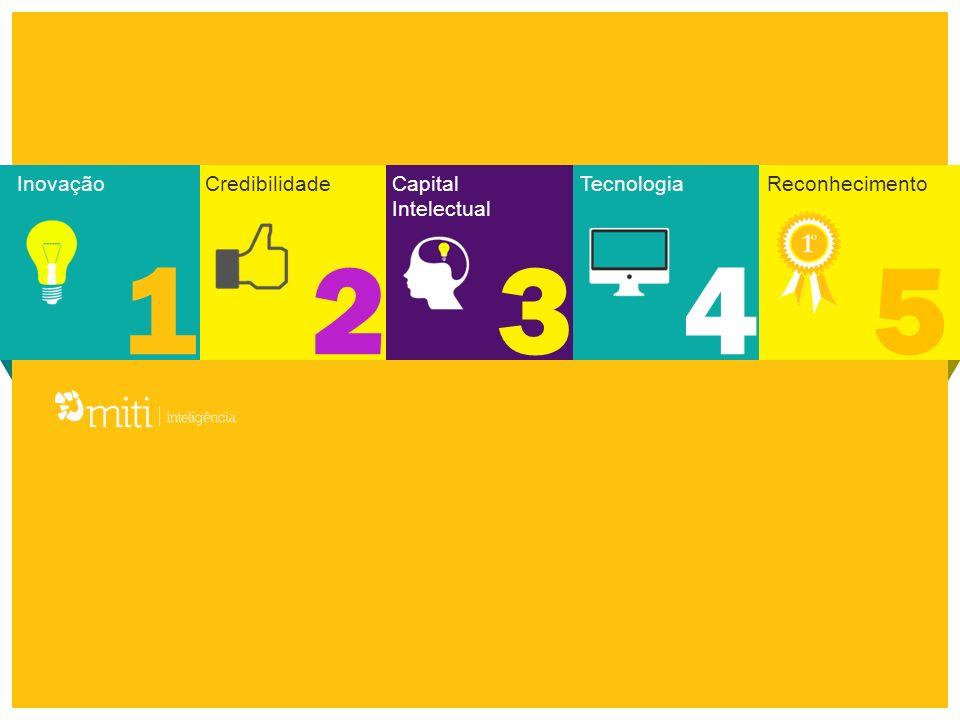 1 Inovação 2 Credibilidade 3 Capital Intelectual 4 Tecnologia 5 Reconhecimento