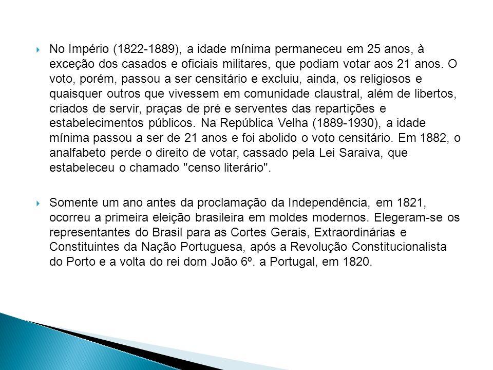 No Império (1822-1889), a idade mínima permaneceu em 25 anos, à exceção dos casados e oficiais militares, que podiam votar aos 21 anos. O voto, porém,