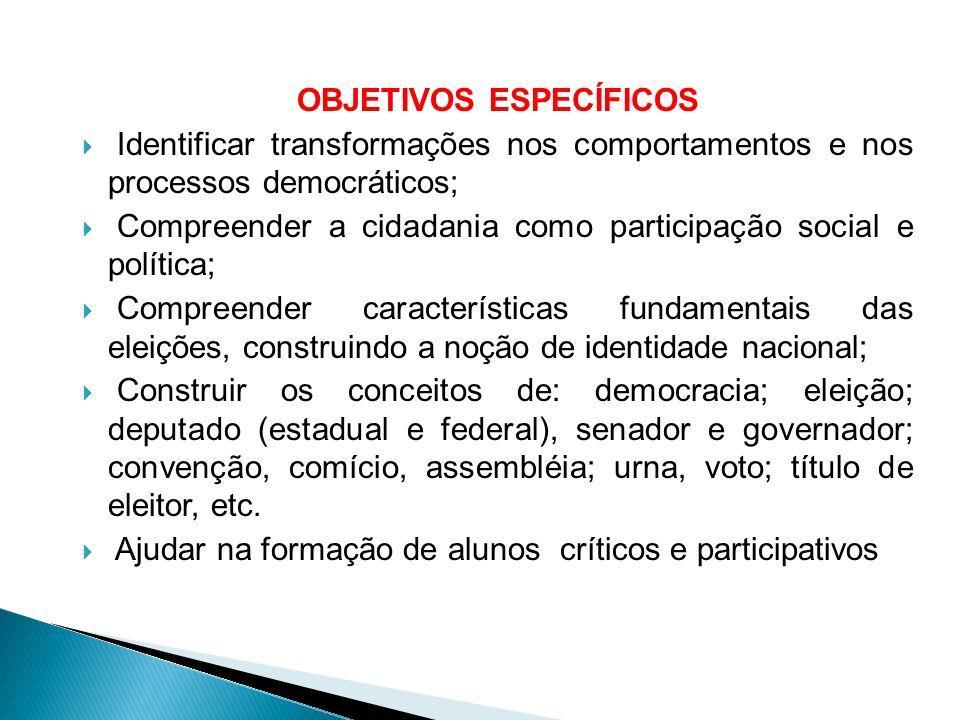 OBJETIVOS ESPECÍFICOS Identificar transformações nos comportamentos e nos processos democráticos; Compreender a cidadania como participação social e p