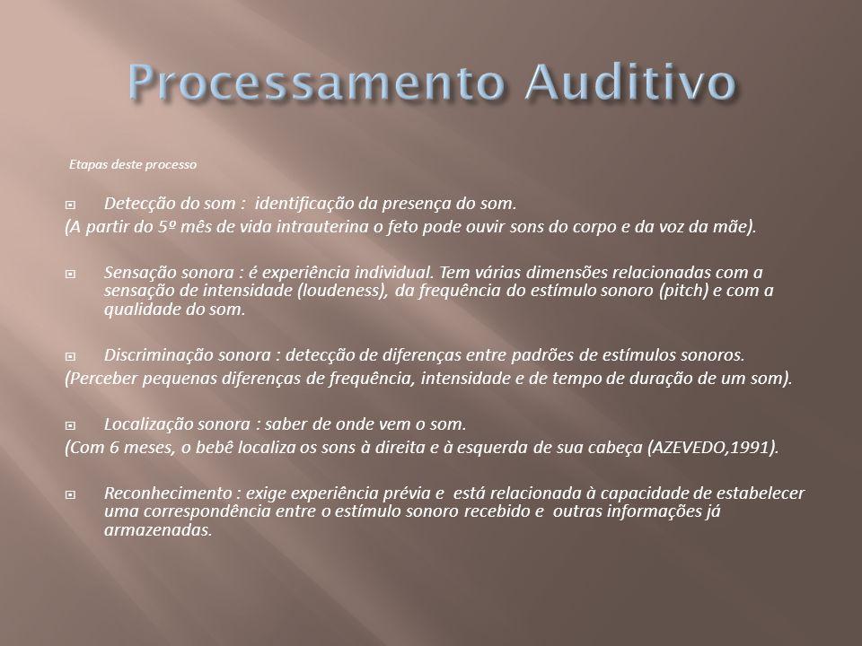 Etapas deste processo Detecção do som : identificação da presença do som. (A partir do 5º mês de vida intrauterina o feto pode ouvir sons do corpo e d
