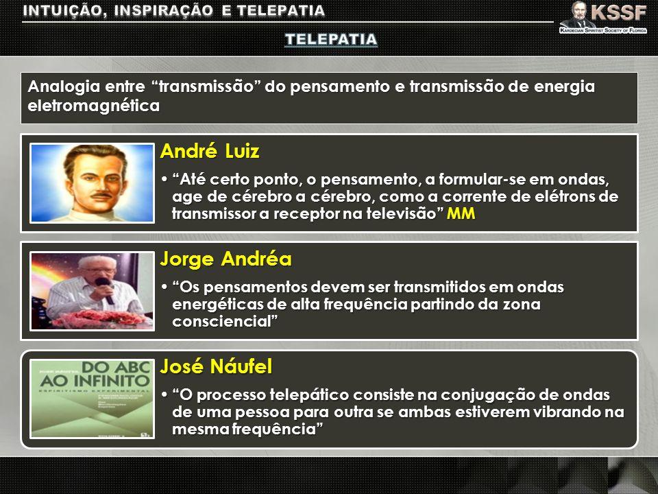Analogia entre transmissão do pensamento e transmissão de energia eletromagnética André Luiz Até certo ponto, o pensamento, a formular-se em ondas, ag