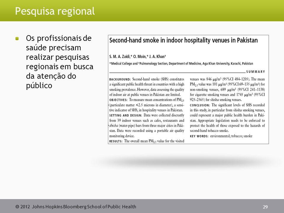 2012 Johns Hopkins Bloomberg School of Public Health Pesquisa regional Os profissionais de saúde precisam realizar pesquisas regionais em busca da atenção do público 29
