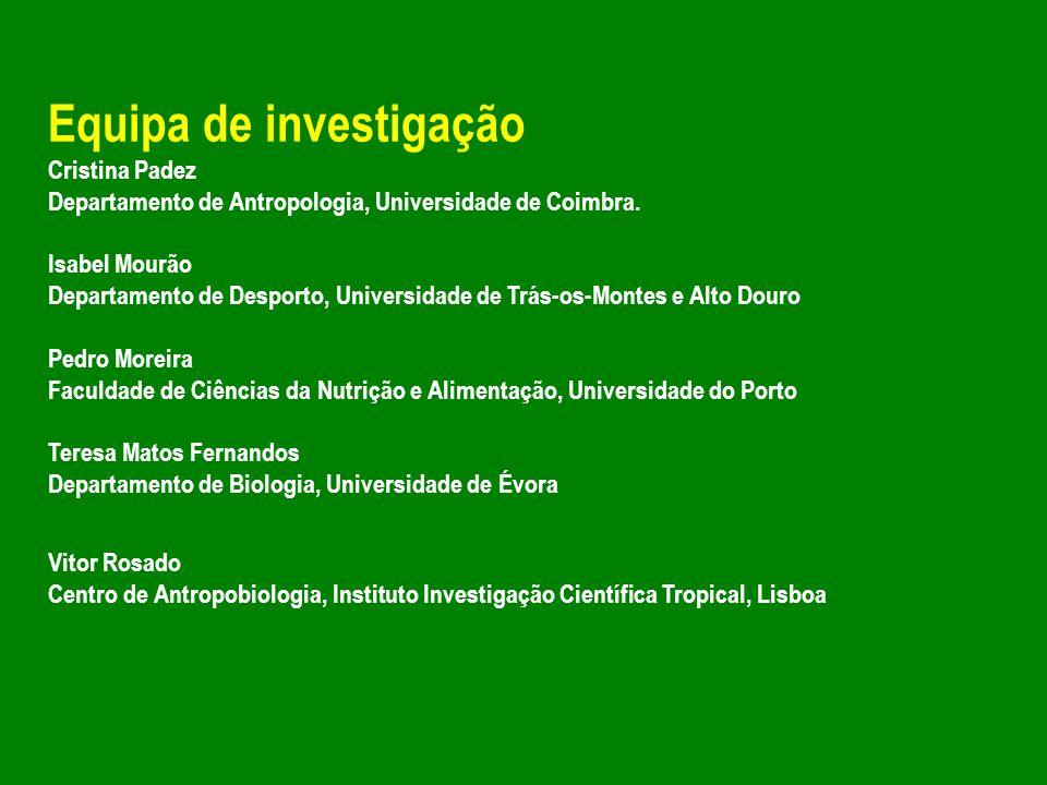 Equipa de investigação Cristina Padez Departamento de Antropologia, Universidade de Coimbra. Isabel Mourão Departamento de Desporto, Universidade de T