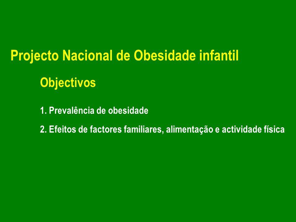 Projecto Nacional de Obesidade infantil Objectivos 1. Prevalência de obesidade 2. Efeitos de factores familiares, alimentação e actividade física