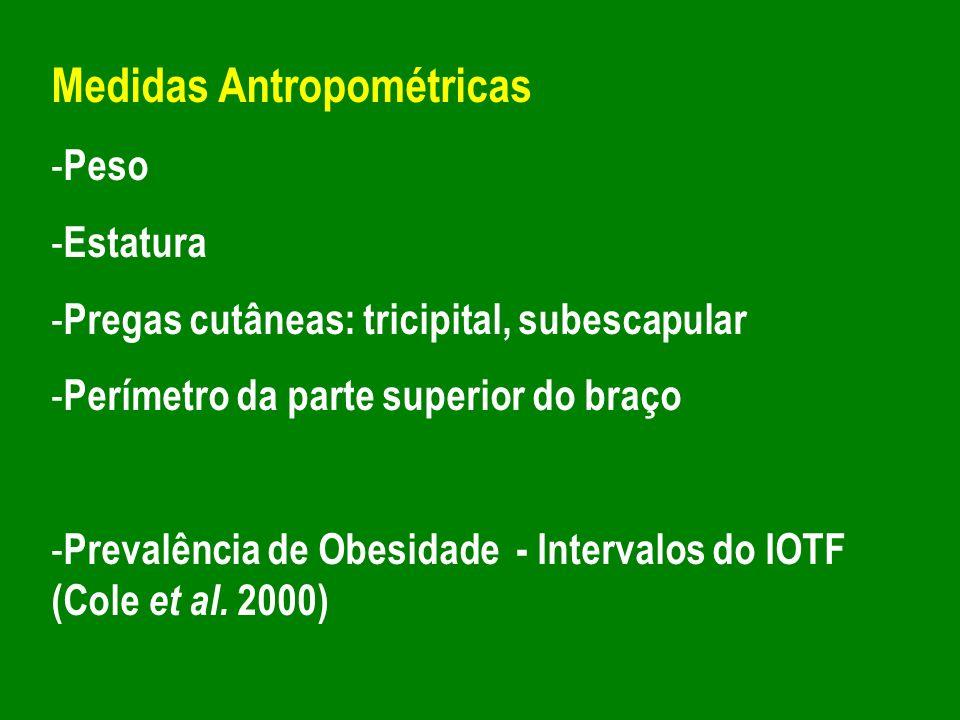 Medidas Antropométricas - Peso - Estatura - Pregas cutâneas: tricipital, subescapular - Perímetro da parte superior do braço - Prevalência de Obesidad