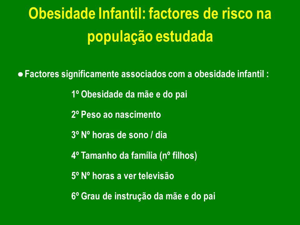 Obesidade Infantil: factores de risco na população estudada Factores significamente associados com a obesidade infantil : 1º Obesidade da mãe e do pai