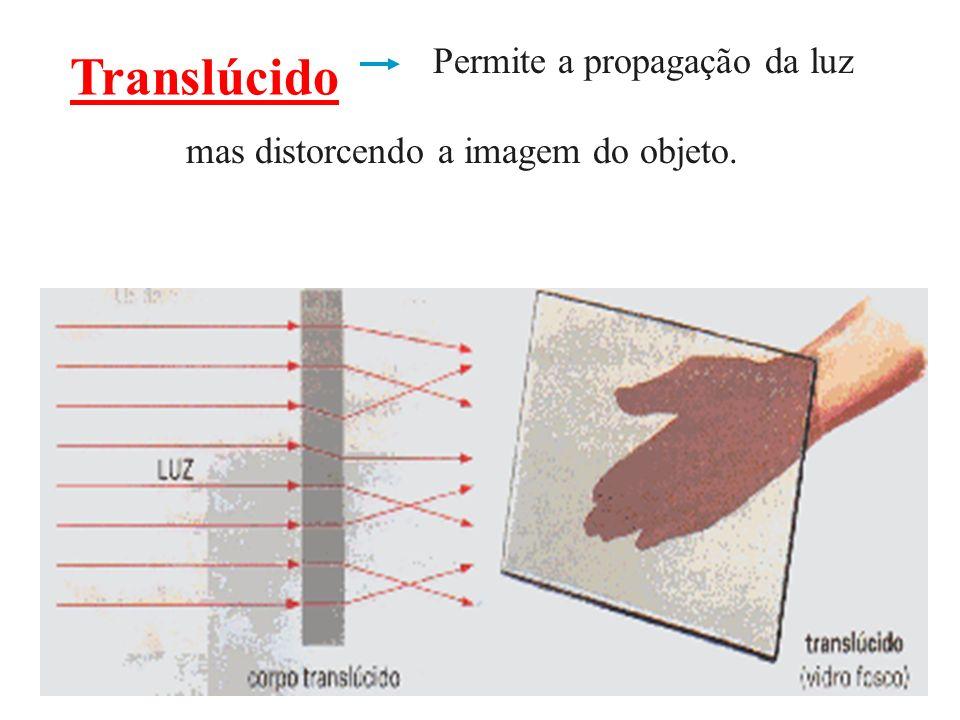 Transparente Permite a propagação da luz sem distorcer a imagem do objeto.