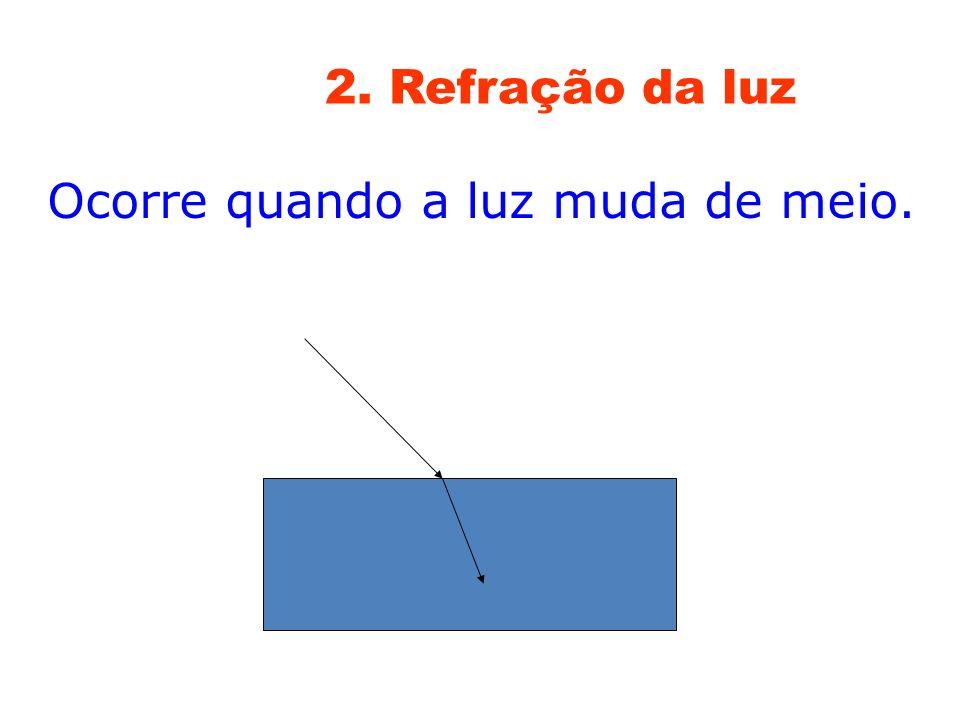 2ª LEI: PARA QUALQUER TIPO DE REFLEXÃO. i = r 1ª LEI : O RAIO INCIDENTE, RAIO REFLETIDO E A NORMAL SÃO COPLANARES. RI RR LEIS DA REFLEXÃO