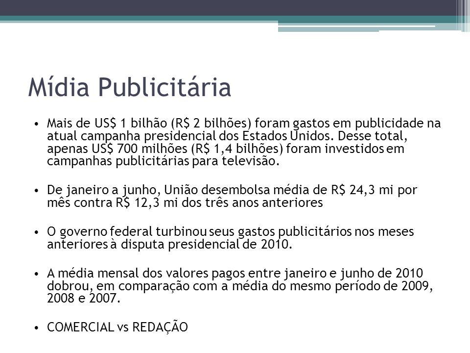 Mídia Publicitária Mais de US$ 1 bilhão (R$ 2 bilhões) foram gastos em publicidade na atual campanha presidencial dos Estados Unidos.