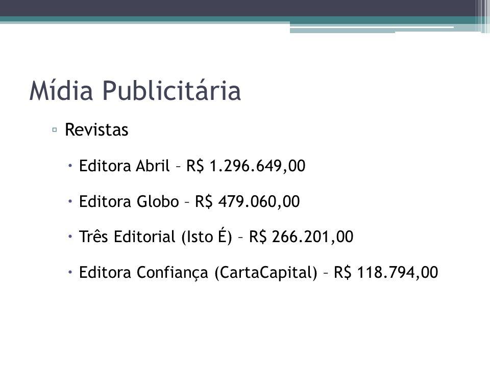 Mídia Publicitária Revistas Editora Abril – R$ 1.296.649,00 Editora Globo – R$ 479.060,00 Três Editorial (Isto É) – R$ 266.201,00 Editora Confiança (CartaCapital) – R$ 118.794,00