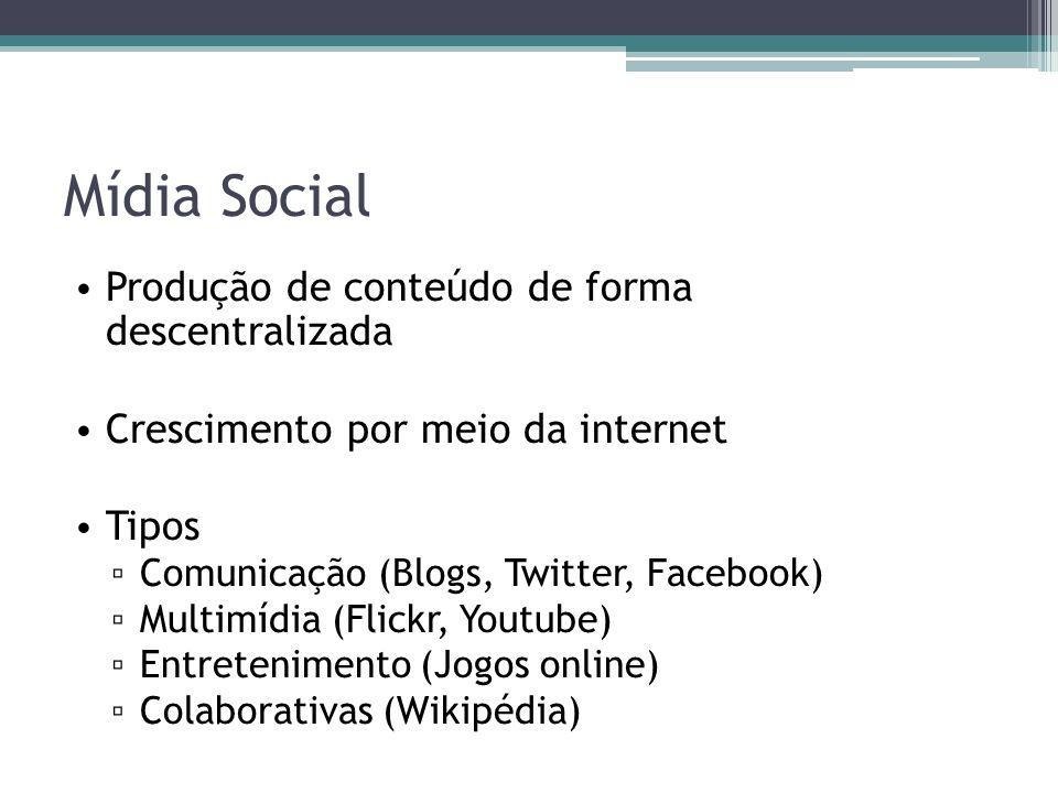 Mídia Social Produção de conteúdo de forma descentralizada Crescimento por meio da internet Tipos Comunicação (Blogs, Twitter, Facebook) Multimídia (Flickr, Youtube) Entretenimento (Jogos online) Colaborativas (Wikipédia)
