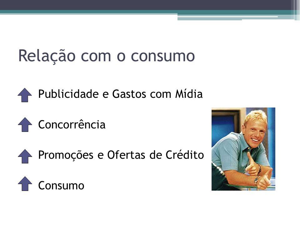 Relação com o consumo Publicidade e Gastos com Mídia Concorrência Promoções e Ofertas de Crédito Consumo