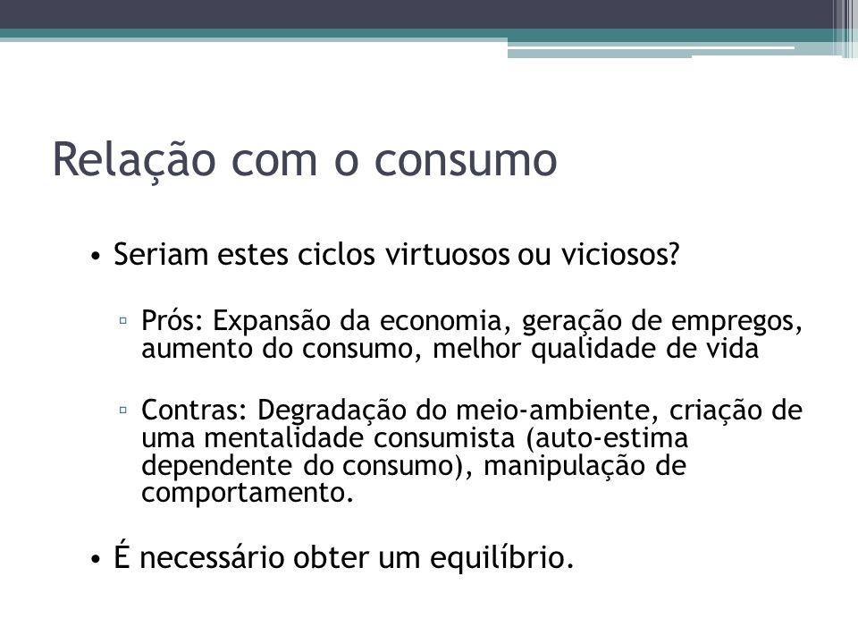 Relação com o consumo Seriam estes ciclos virtuosos ou viciosos.
